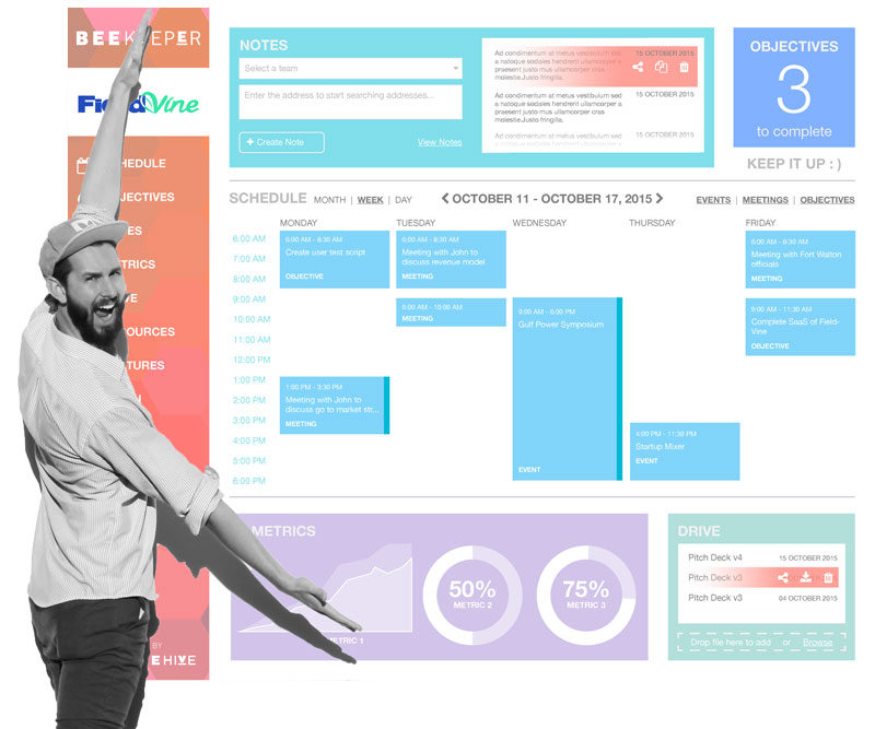 Read more from Daniel O'Sullivan: 6 steps to designing better dashboards