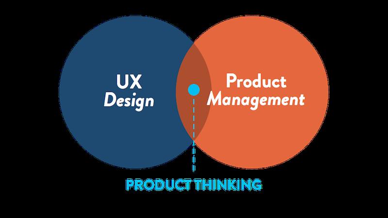 product-thinking-1