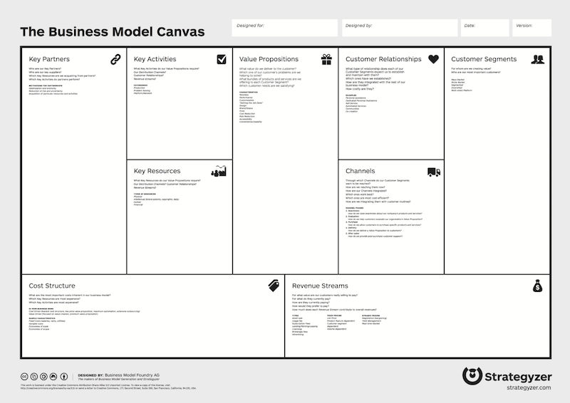 Sample business model canvas (sample doc here.