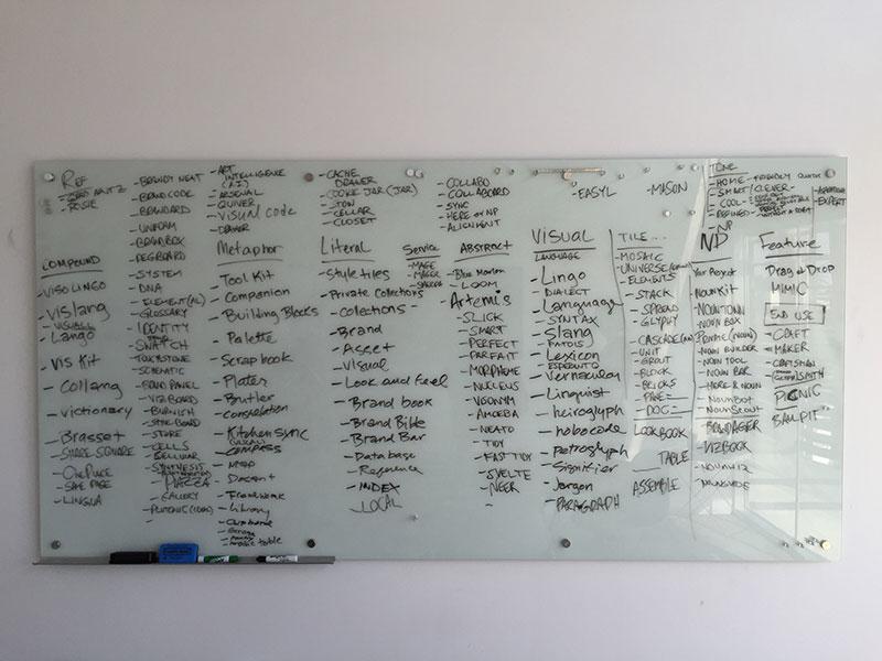 Lingo naming exercise.