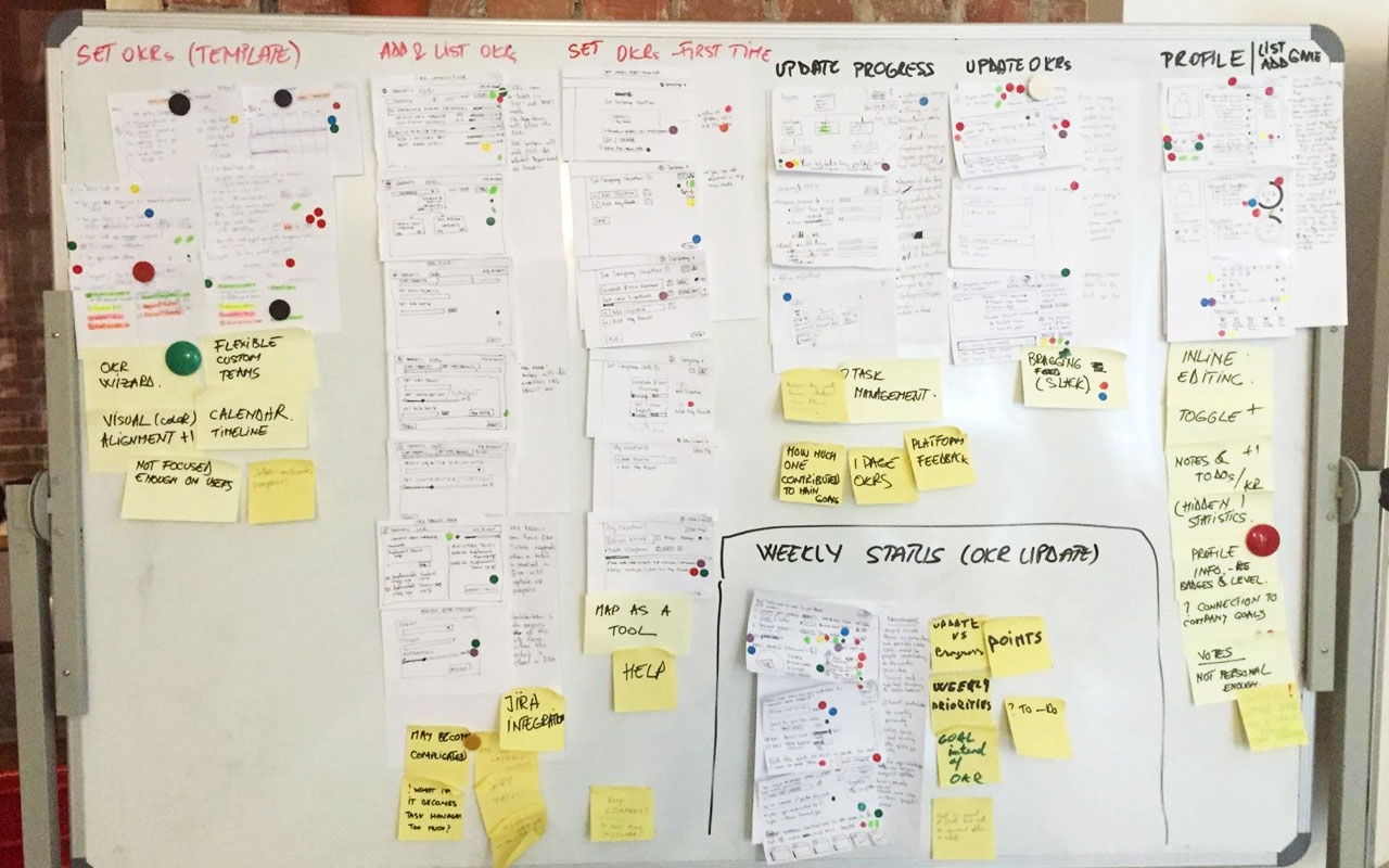 Frequently asked questions about design sprints