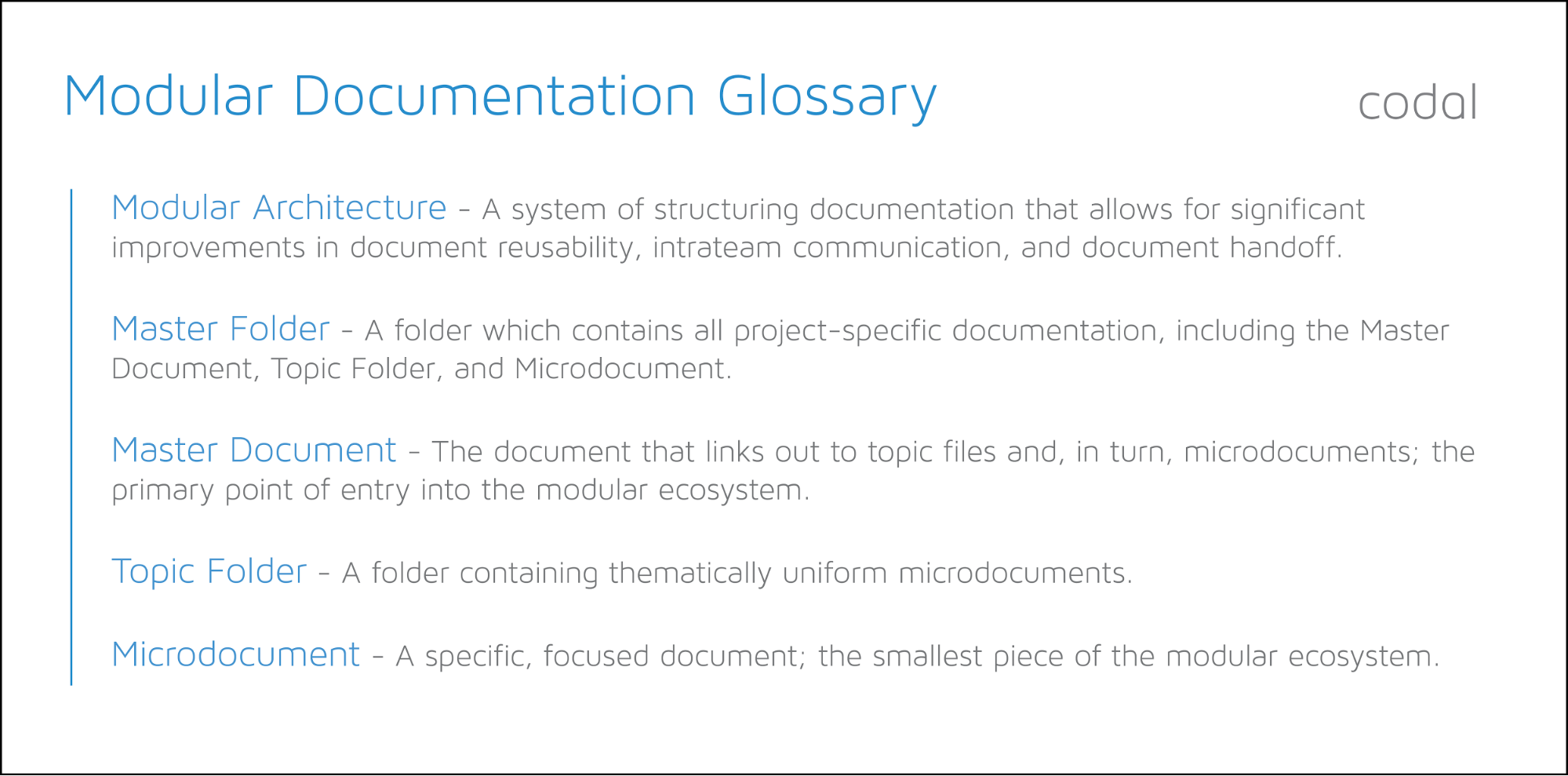 Modular documentation glossary