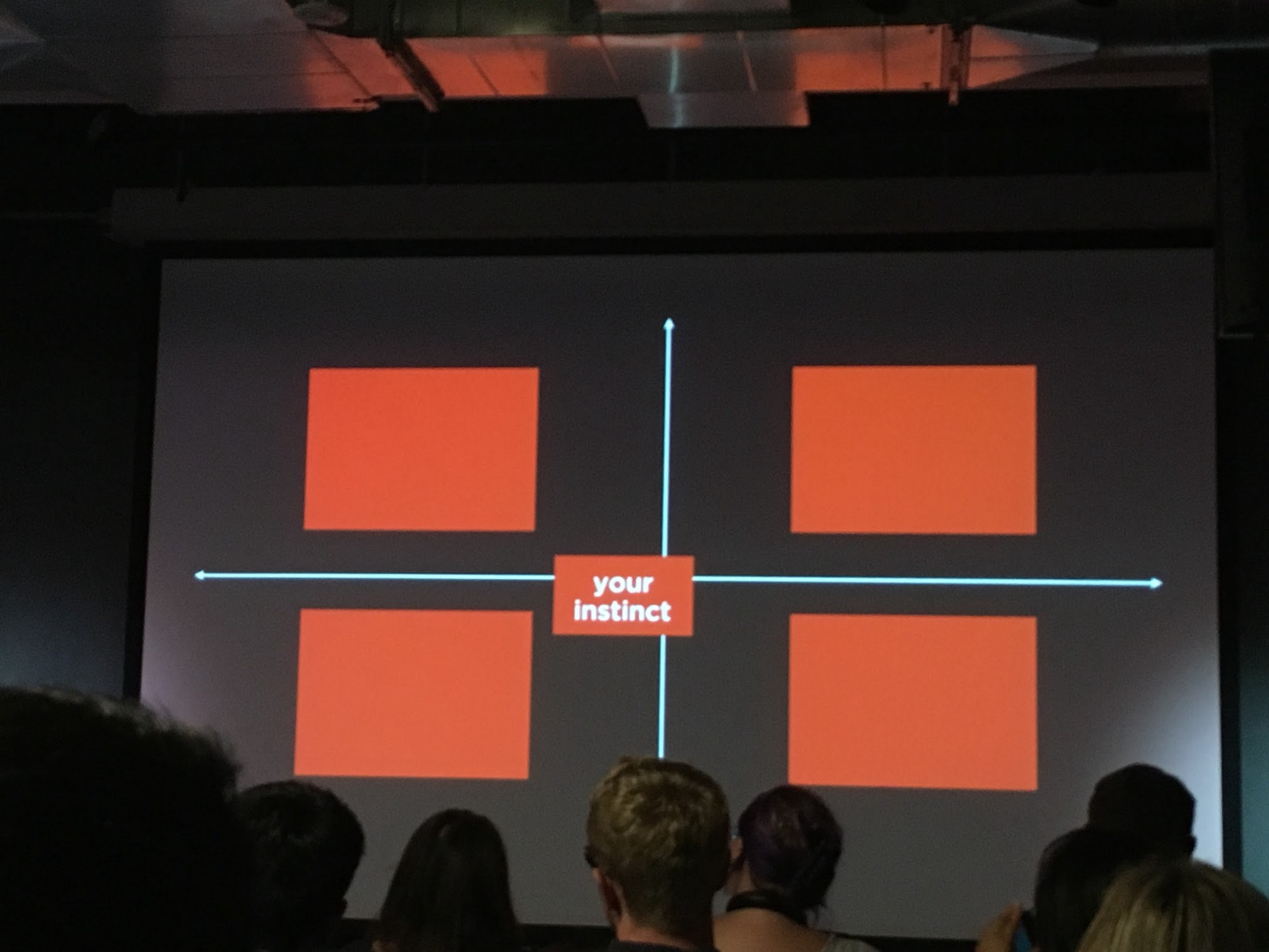Image from the presentation: Your instinct isn't always right.