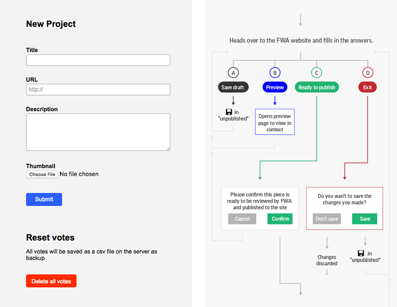 "Prototyping and testing the back end and jury system. ""Delete all votes"" is just for a test."
