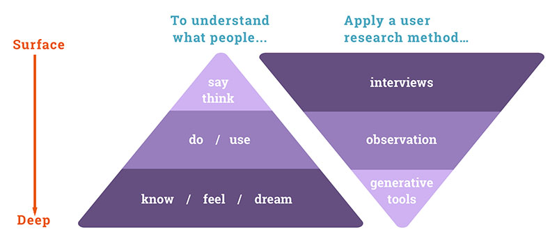 generative-framework