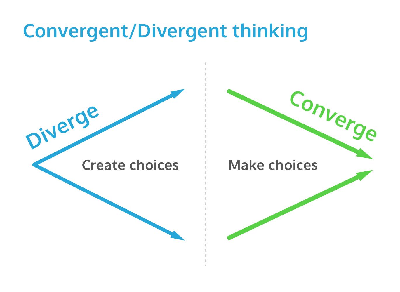 convergent-divergent
