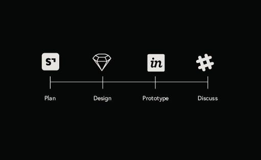 design-to-code-unicorn-workflow
