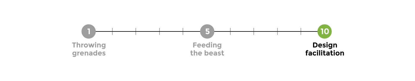 agile-scale-5