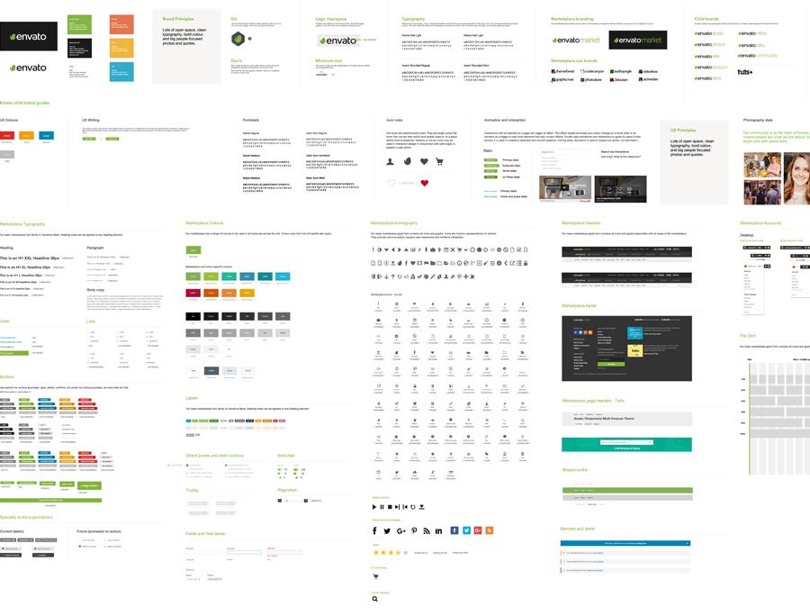 Envato's design system.
