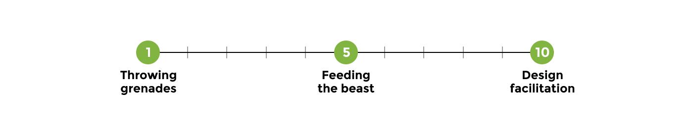 agile-scale