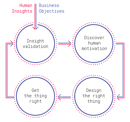 design-economics-2