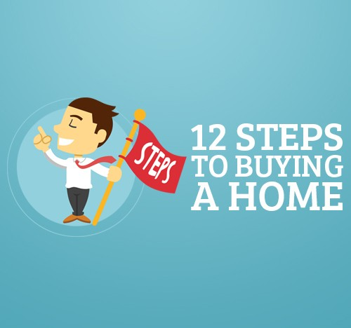 12 Steps to Buying a Home