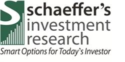 Schaeffer's Investment Research