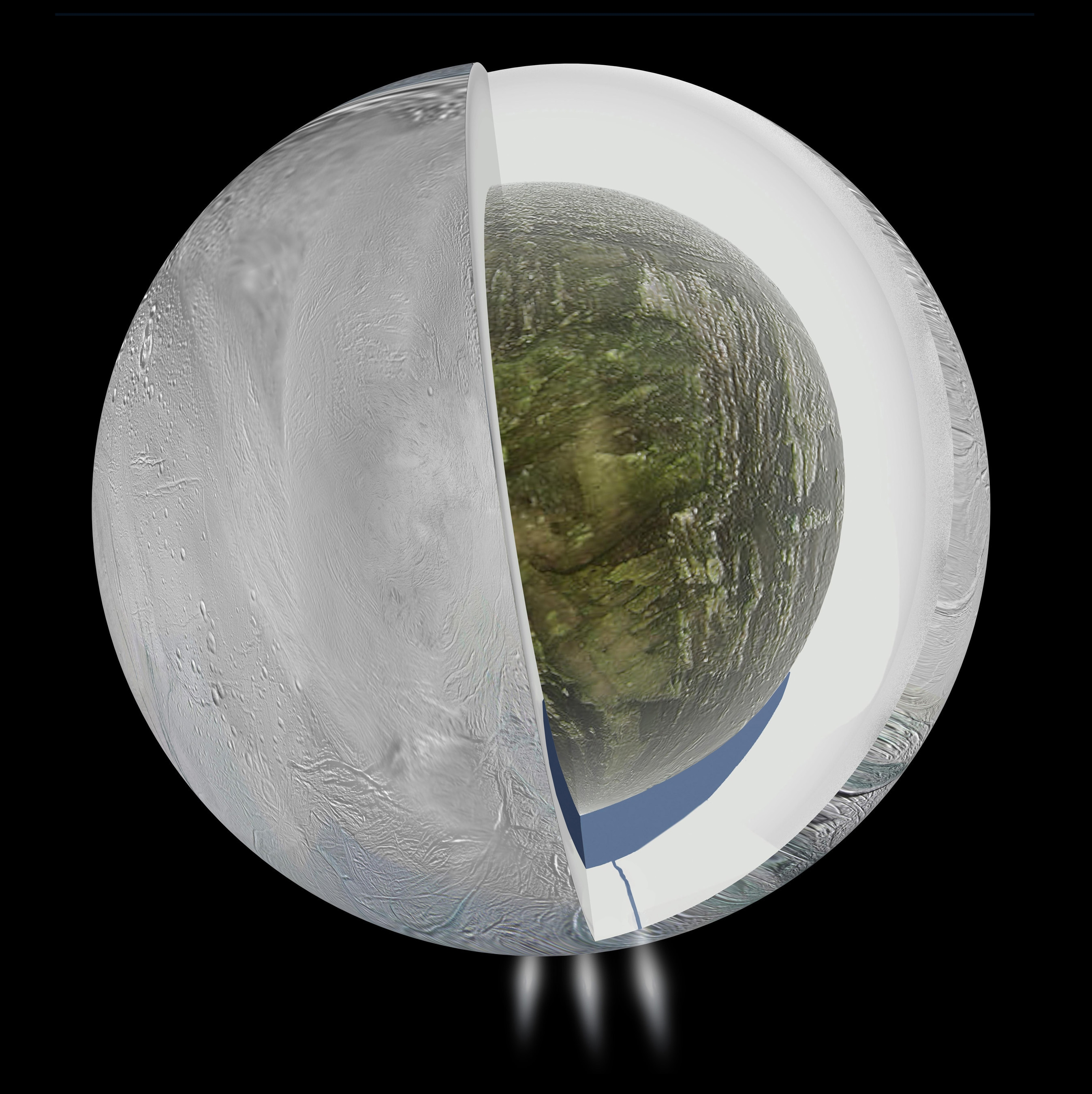NASA theorizes that Saturn's moon, Enceladus, has an icy outer shell, watery interior and a rocky core.