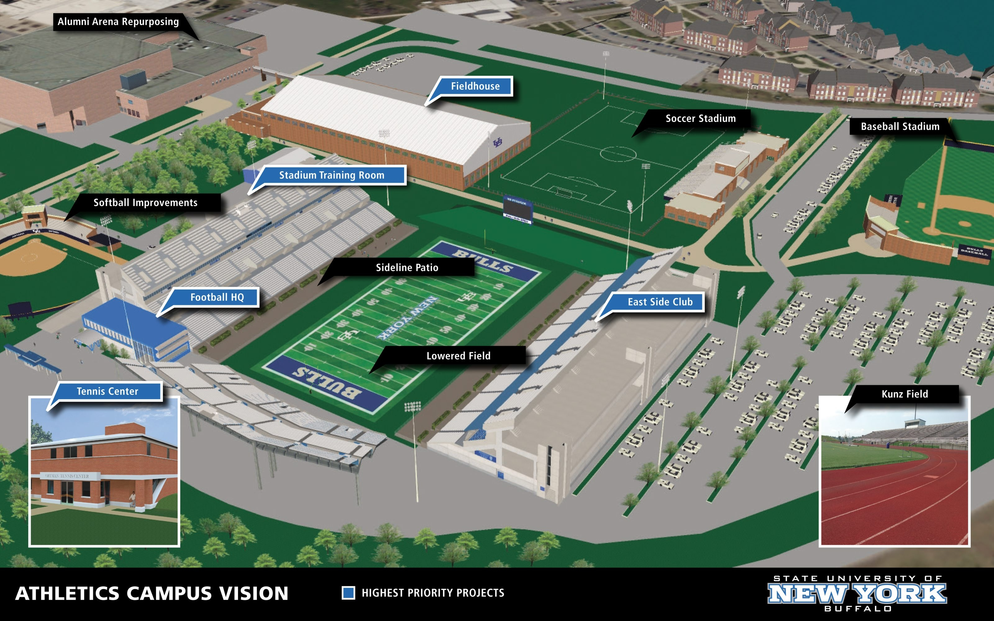 An artist's rendering of UB's athletics master plan overview.