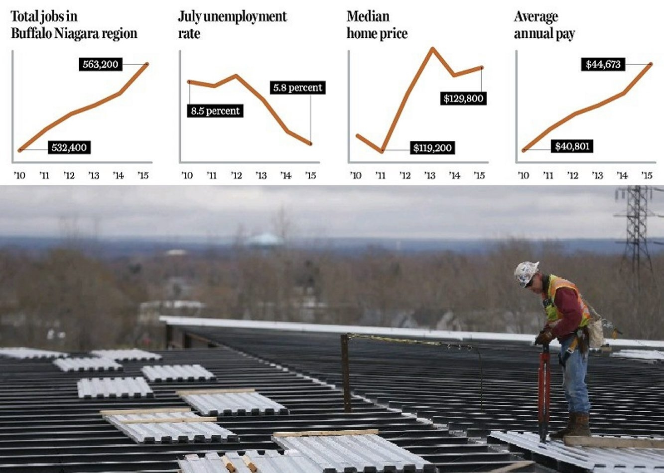 The 1 million square-foot Solar City plant rising in South Buffalo is expected to create almost 3,000 direct and indirect manufacturing jobs. (Photo by Robert Kirkham/Buffalo News)