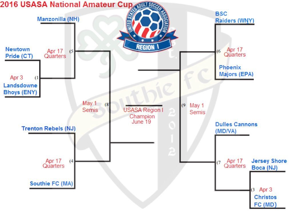 The official bracket for the USASA Amateur Cup.