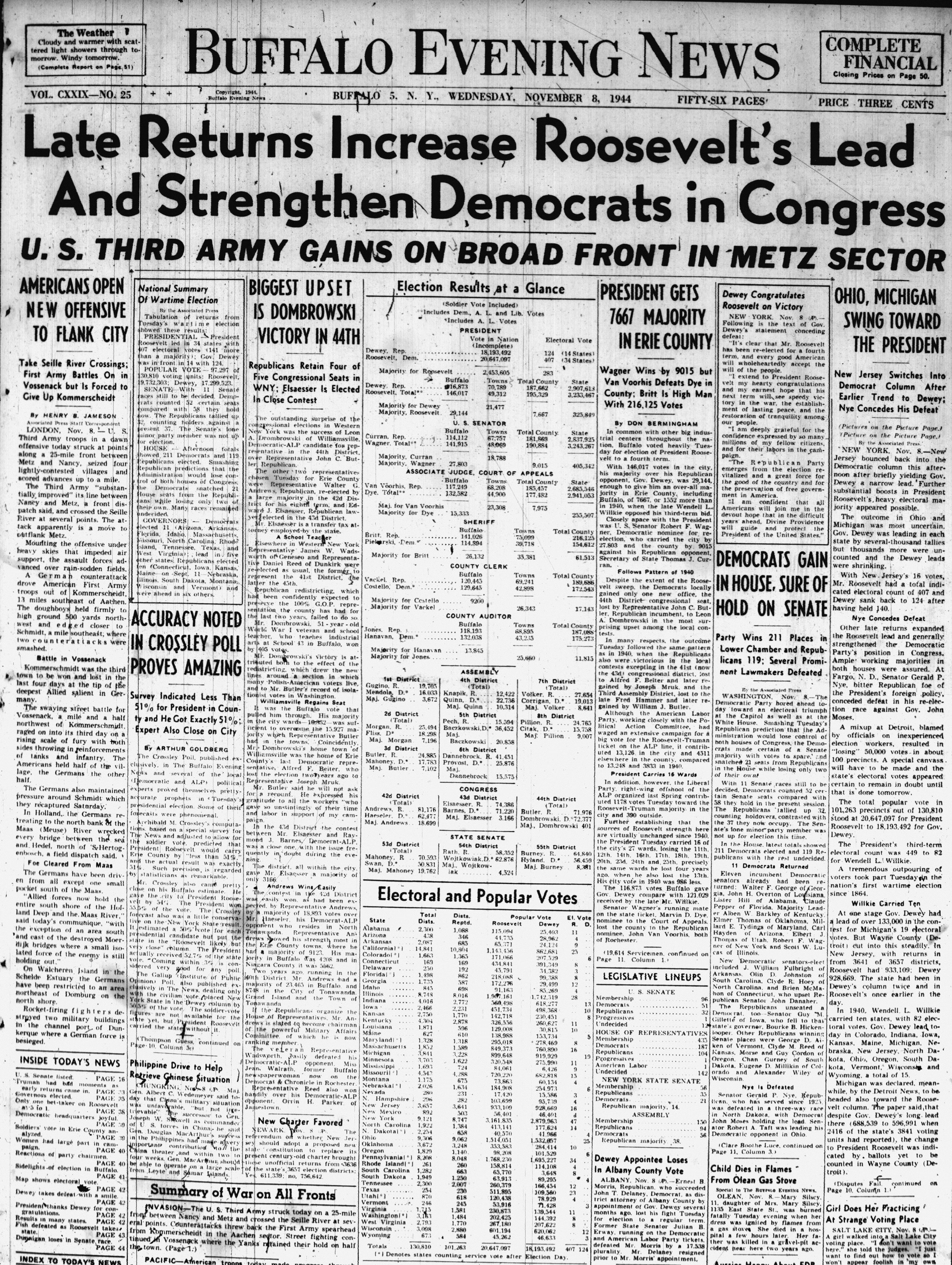 1944election1944v2