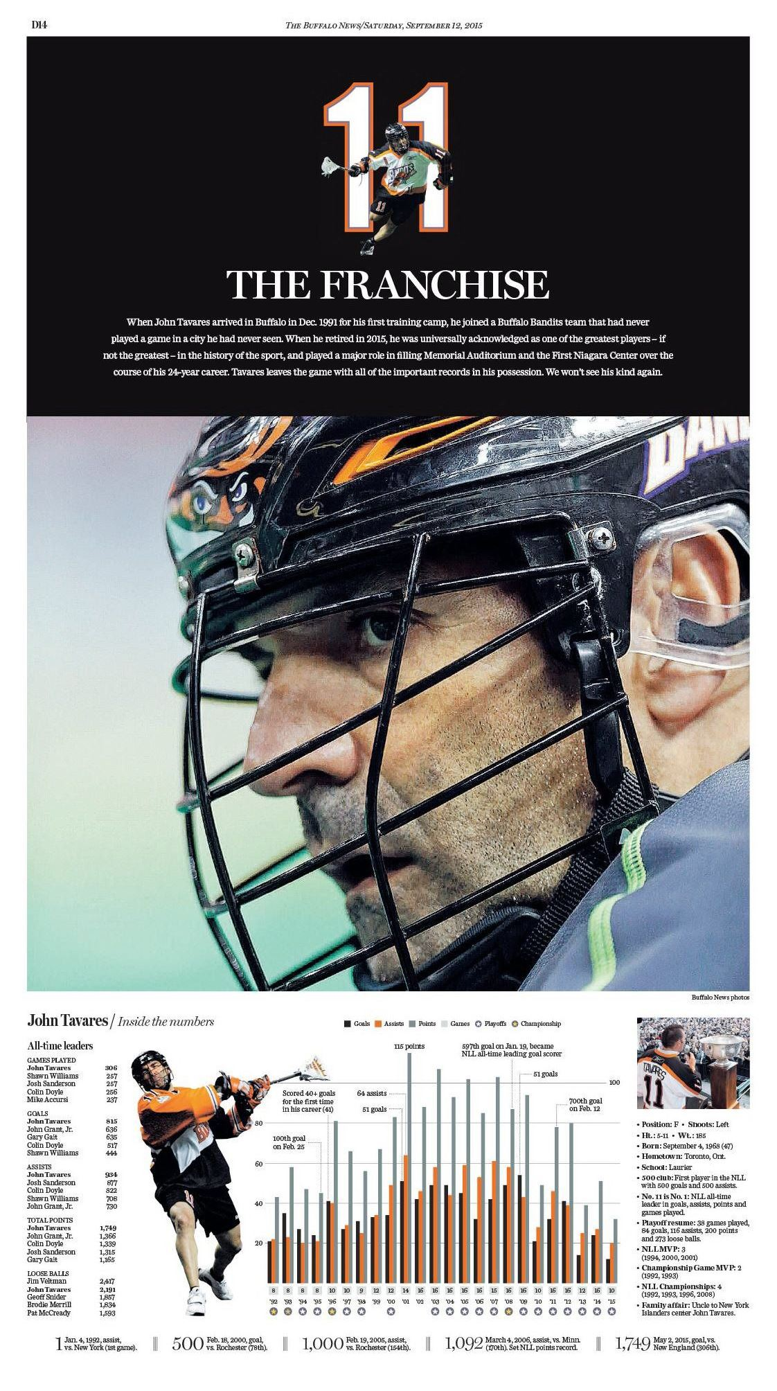 The Buffalo News_The Buffalo News_2015_September_12_Buffalo News_All Editions_D_GEI-NULL_1_14