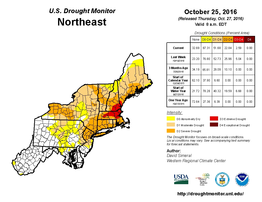 """The federal drought monitor report released this week shows most of Western New York remains under severe drought conditions"""" as the annual precipitation deficit remains XX inches below normal, however, a wet October has chipped into the drought in many areas. Portions of the western Southern Tier aren't classified as under any drought at all. (U.S. Drought Monitor)"""