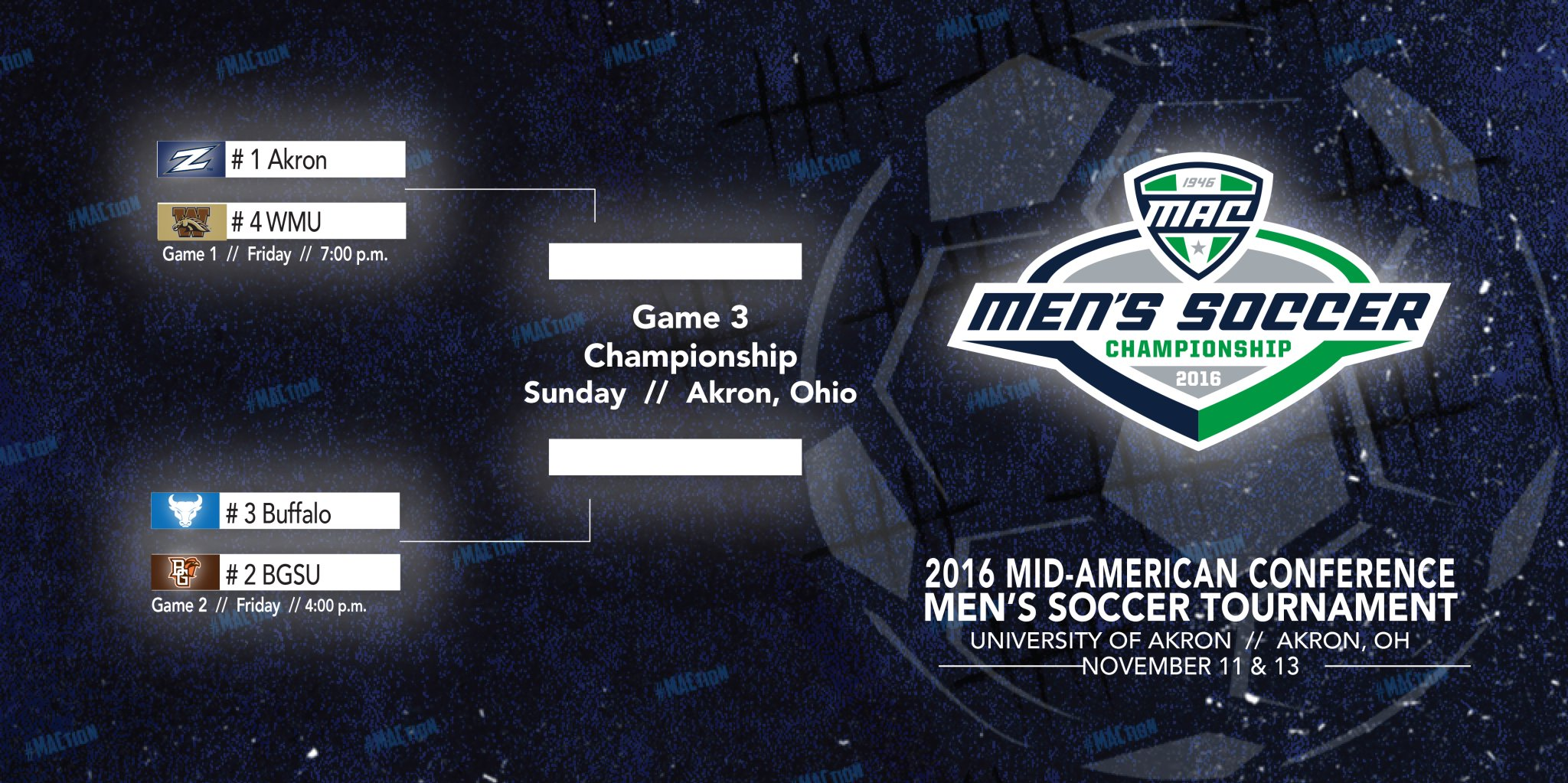 The bracket for the 2016 Mid-American Conference men's soccer tournament.