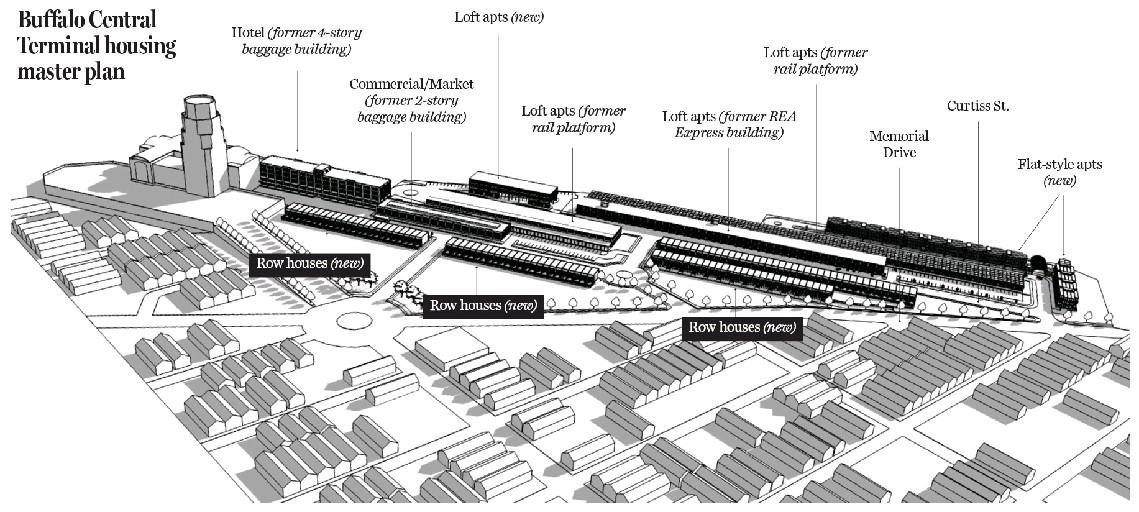 central-terminal-plan