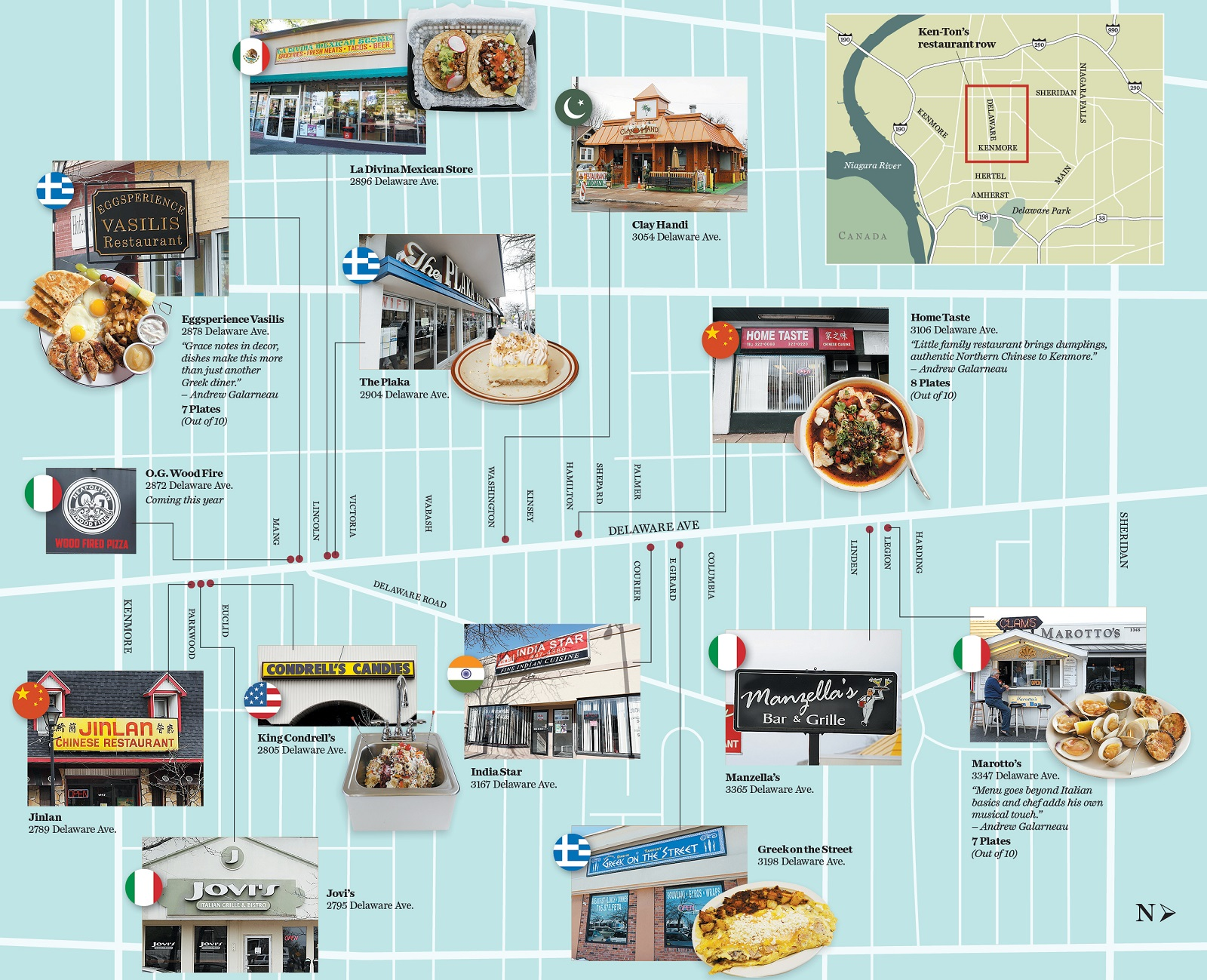 The activity in and transformation of Kenmore-Delaware restaurants.