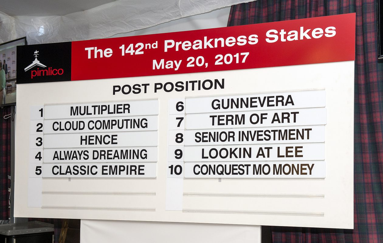 The post position draw for the 142nd Preakness Photo Credit: Maryland Jockey Club