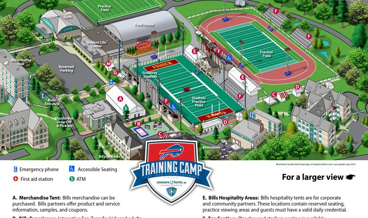 Bills Training Camp Guide: What every fan needs to know