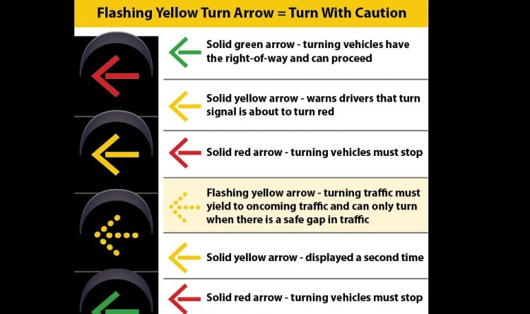 Buffalo area gets its first traffic light with flashing yellow arrow