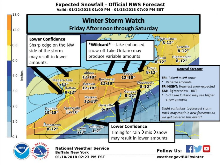 National Weather Service forecasters are nailing down details to a forecast for Friday and Saturday with an approaching storm system. The storm could bring a foot or more snow to parts of the Buffalo Niagara region. (National Weather Service, Buffalo)