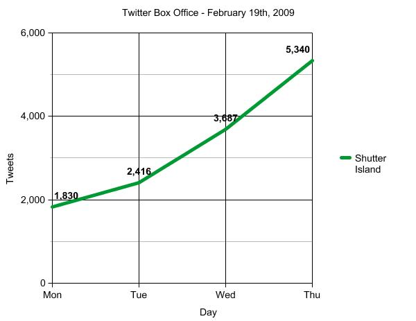 feb02192010.jpg