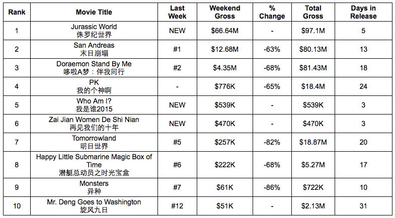 Week_23_Top_Ten.jpg