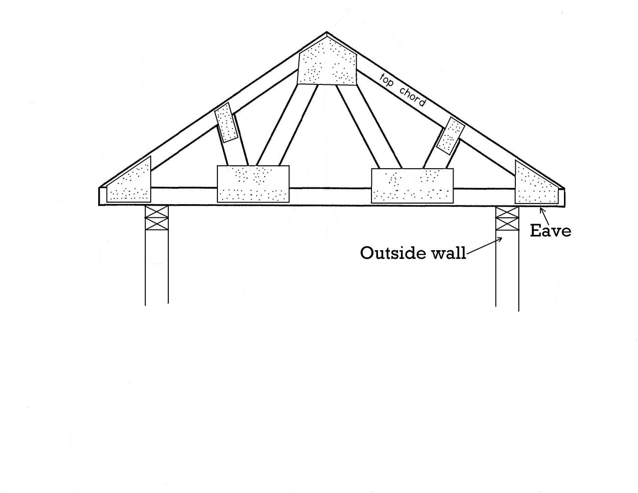 Step 3 How To Build Shed Trusses Long Hairstyles