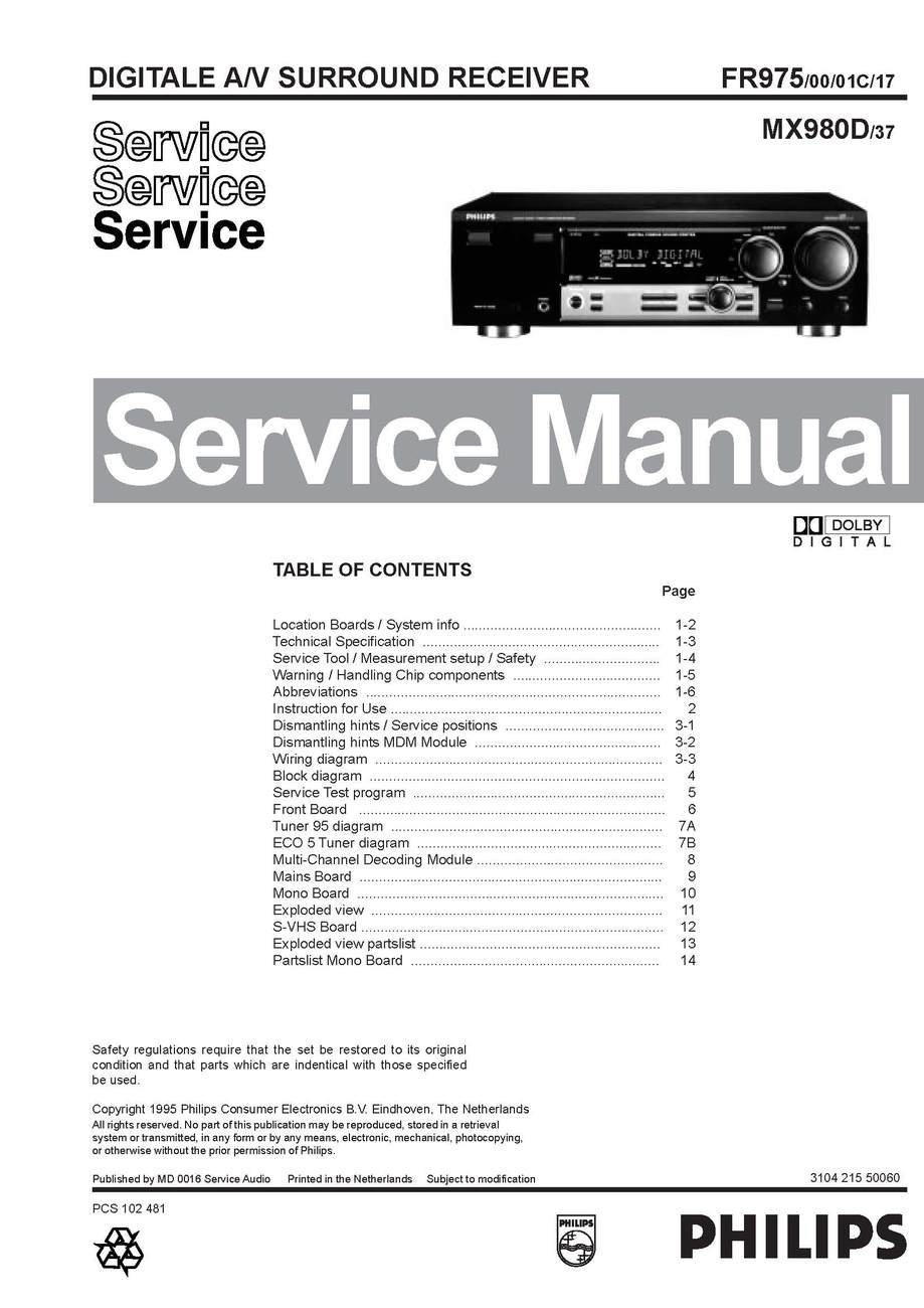 Philips MX980D (MX-980D) 37 Surround Receiver Technical Repair Schematics Circui