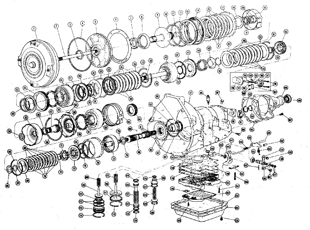 Transmission and Drive Train