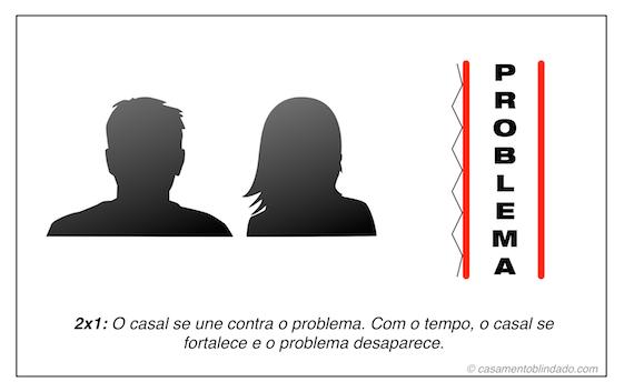 2x1-problema 2a