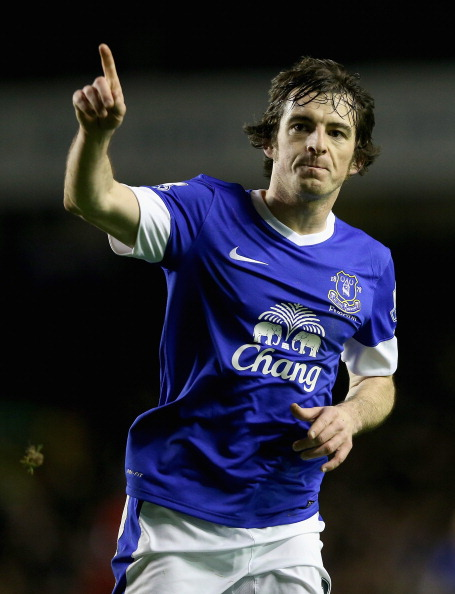 LIVERPOOL, ENGLAND - JANUARY 30:  Leighton Baines of Everton celebrates after scoring the first goal during the Barclays Premier League match between Everton and West Bromwich Albion at Goodison Park on January 30, 2013 in Liverpool, England.  (Photo by Clive Brunskill/Getty Images)