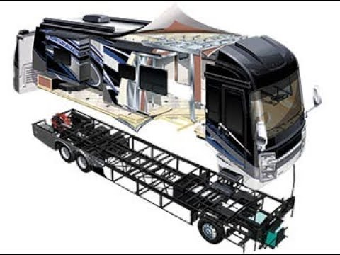 How it's made Motorhome| Prevost bus| RV coachs full factory tour | technology and advance feature