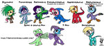 applejack betweenfriends costume derpy_hooves dinosaur fluttershy main_six pinkie_pie rainbow_dash rarity spike the_great_and_powerful_trixie twilight_sparkle