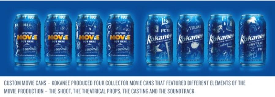 Movie Production