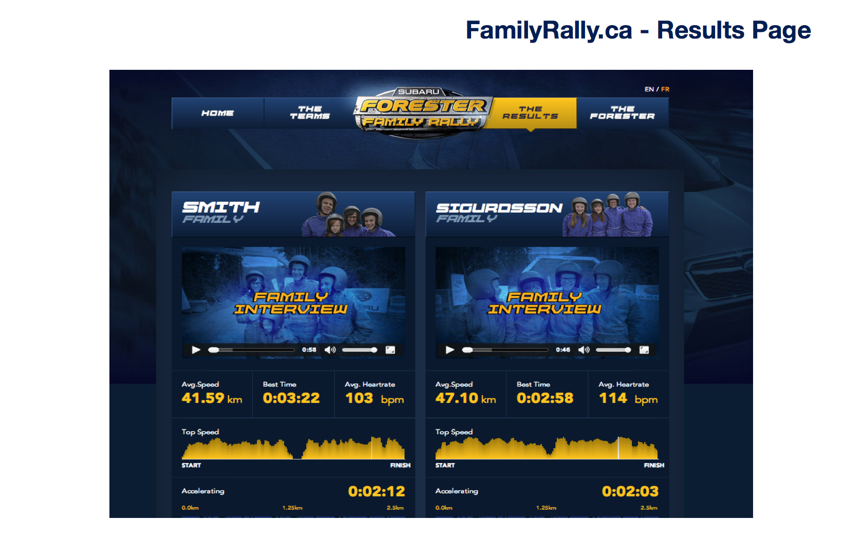 12325_Cassies_-_Subaru_Forester_Family_Rally_Creative_Elements.008