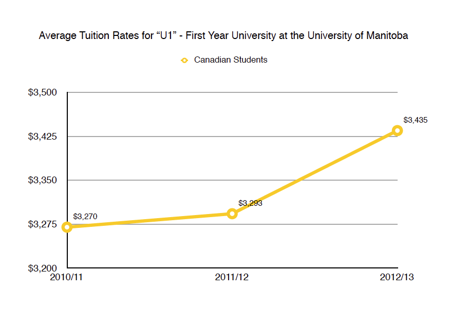 17596_Average_Tuition_Rates_-_CDN