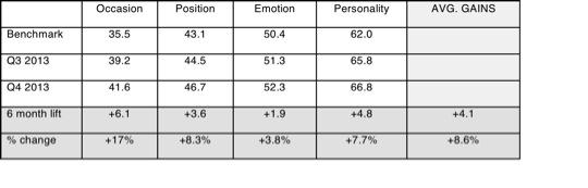 17776_Results_Brand_Metrics