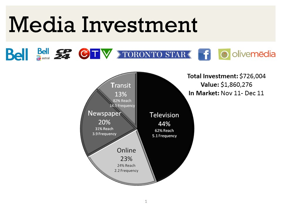 17866_CAMH_Media_Investment