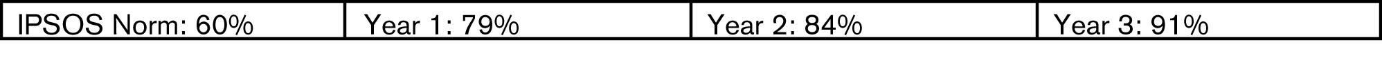 24928_Chart2