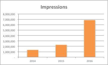53830_Impressions