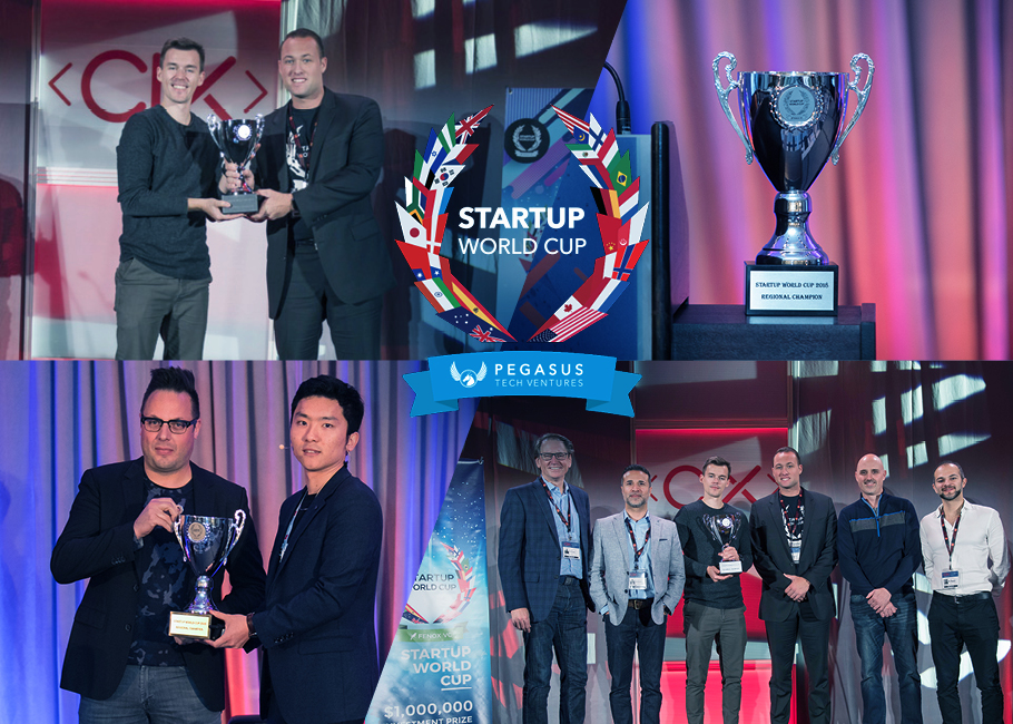 CIX 2019 and Startup World Cup