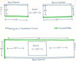 Customer Sketch Example 2