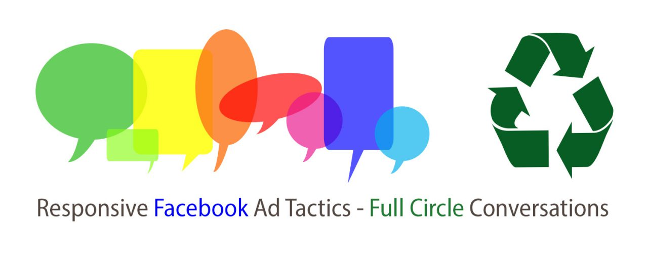 look marketing, Facebook ad, tip, how to
